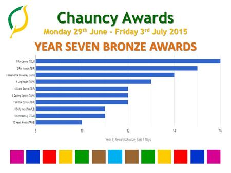 Chauncy Awards Monday 29 th June - Friday 3 rd July 2015 YEAR SEVEN BRONZE AWARDS.