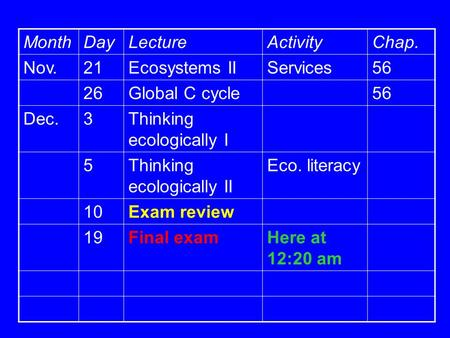 MonthDayLectureActivityChap. Nov.21Ecosystems IIServices56 26Global C cycle56 Dec.3Thinking ecologically I 5Thinking ecologically II Eco. literacy 10Exam.