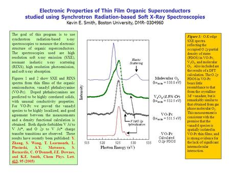 Electronic Properties of Thin Film Organic Superconductors studied using Synchrotron Radiation-based Soft X-Ray Spectroscopies Kevin E. Smith, Boston University,