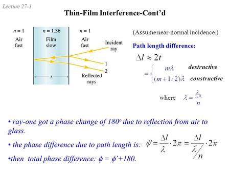 Lecture 27-1 Thin-Film Interference-Cont'd Path length difference: (Assume near-normal incidence.) destructive constructive where ray-one got a phase change.
