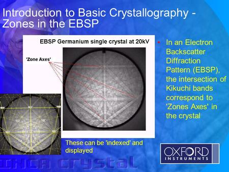 © Oxford Instruments Analytical Limited 2001 Introduction to Basic Crystallography - Zones in the EBSP In an Electron Backscatter Diffraction Pattern (EBSP),