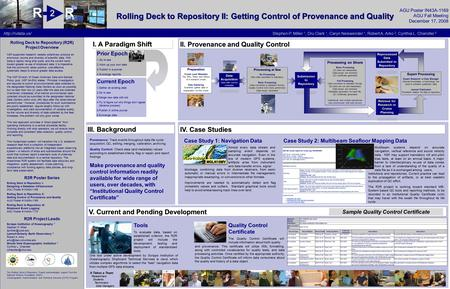 Rolling Deck to Repository II: Getting Control of Provenance and Quality AGU Poster IN43A-1169 AGU Fall Meeting December 17, 2008  Stephen.
