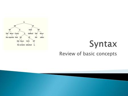 Review of basic concepts.  The knowledge of sentences and their structure.  Syntactic rules include: ◦ The grammaticality of sentences ◦ Word order.