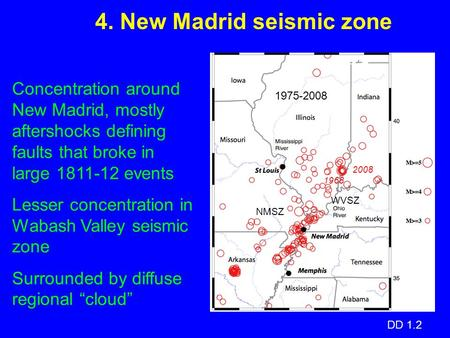 1975-2008 DD 1.2 Concentration around New Madrid, mostly aftershocks defining faults that broke in large 1811-12 events Lesser concentration in Wabash.