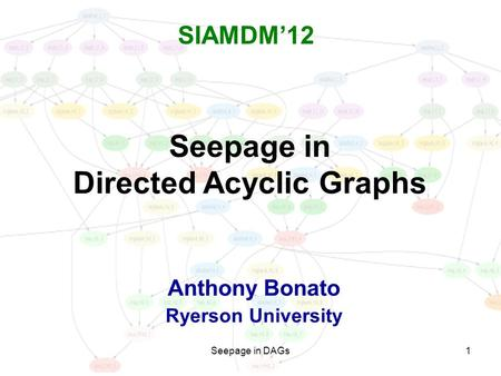 1 Seepage in Directed Acyclic Graphs Anthony Bonato Ryerson University SIAMDM'12 Seepage in DAGs.