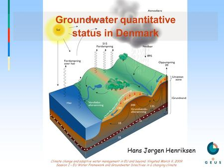 Groundwater quantitative status in Denmark Hans Jørgen Henriksen Climate change and adaptive water management in EU and beyond. Vingsted March 9, 2009.