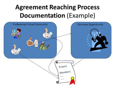 Agreement Reaching Process Documentation (Example) Professional Virtual Community Business Opportunity.