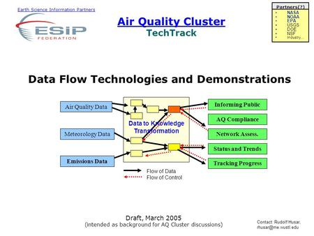 Air Quality Cluster Air Quality Cluster TechTrack Earth Science Information Partners Partners(?) NASA NOAA EPA USGS DOE NSF Industry… Data Flow Technologies.