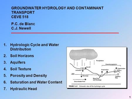 1 GROUNDWATER HYDROLOGY AND CONTAMINANT TRANSPORT CEVE 518 P.C. de Blanc C.J. Newell 1.Hydrologic Cycle and Water Distribution 2.Soil Horizons 3.Aquifers.
