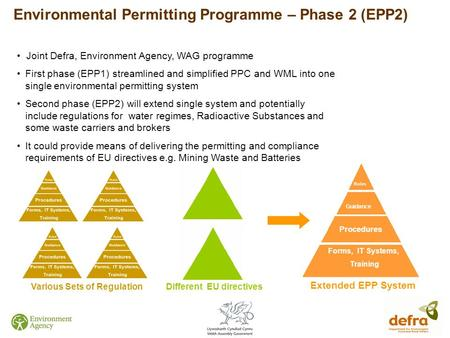 Environmental Permitting Programme – Phase 2 (EPP2) Joint Defra, Environment Agency, WAG programme First phase (EPP1) streamlined and simplified PPC and.
