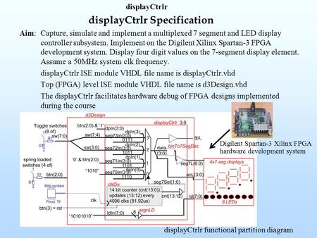 DisplayCtrlr displayCtrlr Specification Aim:Capture, simulate and implement a multiplexed 7 segment and LED display controller subsystem. Implement on.