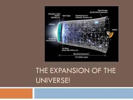 THE EXPANSION OF THE UNIVERSE!. Einstein  The discovery of the expansion of the universe was first found by Einstein  -Disagreed with this point- as.