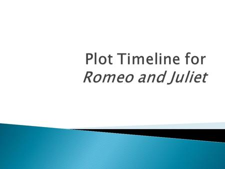 Act DayTimesTimeline for Romeo and Juliet important Events Act 1SundayMorningRomeo lovesick for Rosaline Act 1SundayAfternoonA street fight between the.