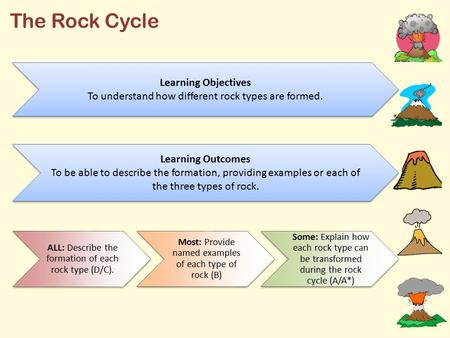 The Rock Cycle Learning Outcomes To be able to describe the formation, providing examples or each of the three types of rock. Learning Outcomes To be able.