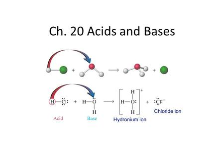 Ch. 20 Acids and Bases. Observable Properties of Acids and Bases Sour Taste Electrolytes when in aqueous solution React with metals to produce Hydrogen.