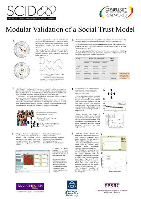 Modular Validation of a Social Trust Model 2. 1. Source: Babb, S. E. (1977). Accuracy of Planetary Theories, Particularly for Mars. Isis, 68(3): 426-434.