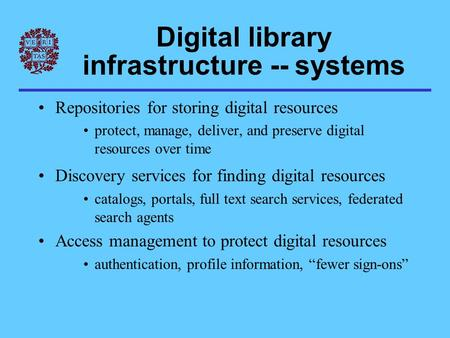 Digital library infrastructure -- systems Repositories for storing digital resources protect, manage, deliver, and preserve digital resources over time.