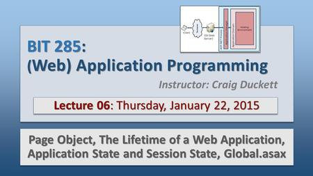 BIT 285: ( Web) Application Programming Lecture 06: Thursday, January 22, 2015 Page Object, The Lifetime of a Web Application, Application State and Session.
