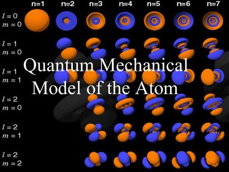 Quantum Mechanical Model of the Atom. Progression of Atomic Theory.