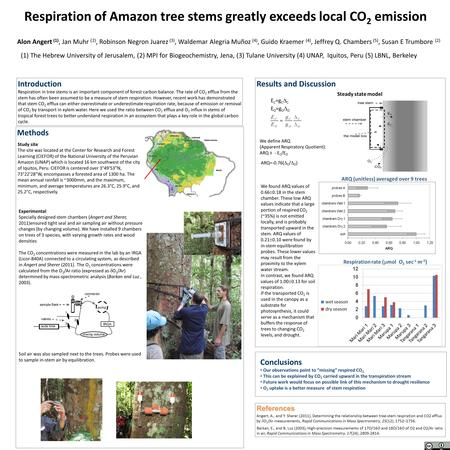 Respiration of Amazon tree stems greatly exceeds local CO 2 emission Alon Angert (1), Jan Muhr )2), Robinson Negron Juarez (3), Waldemar Alegria Muñoz.
