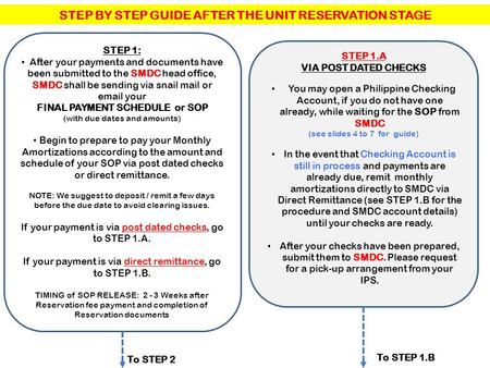 STEP BY STEP GUIDE AFTER THE UNIT RESERVATION STAGE