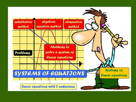 System of Equations  2 (or more) equations, each of which has 2 (or more) variables.
