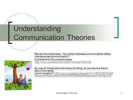 Wood Chapter 2 Theories1 Understanding Communication Theories Review from last class: How does mediated communication affect interpersonal communication?