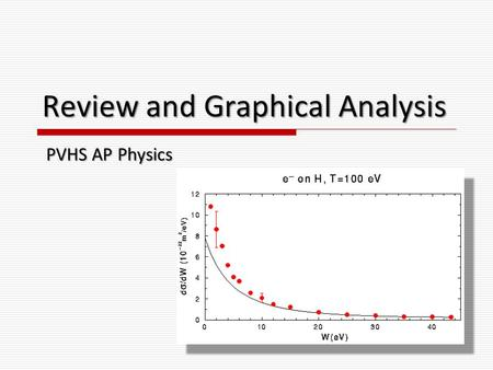 "Review and Graphical Analysis PVHS AP Physics. Essential Questions  What is Physics?  What is the ""scientific method""?  What are the standard units."