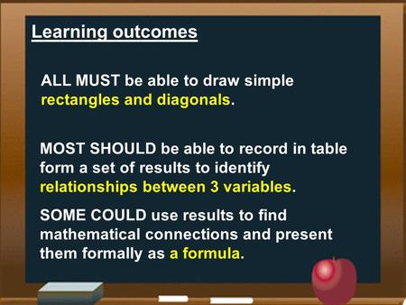 Learning outcomes ALL MUST be able to draw simple rectangles and diagonals. MOST SHOULD be able to record in table form a set of results to identify relationships.