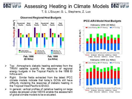 Assessing Heating in Climate Models  Top: Atmospheric diabatic heating estimates from the TRMM satellite quantify the response of regional energy budgets.