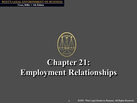 ©2001 West Legal Studies in Business. All Rights Reserved. 1 Chapter 21: Employment Relationships.