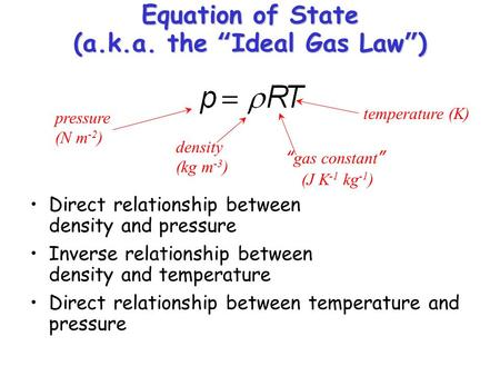 "Equation of State (a.k.a. the ""Ideal Gas Law"") Direct relationship between density and pressure Inverse relationship between density and temperature Direct."
