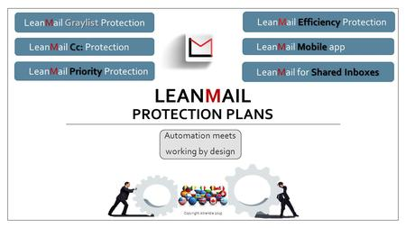 LEANMAIL PROTECTION PLANS Automation meets working by design Copyright Atrendia 2015 Graylist LeanMail Graylist Protection Cc: LeanMail Cc: Protection.