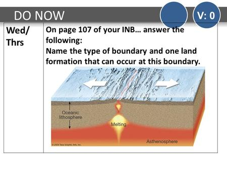 DO NOW V: 0 Wed/ Thrs On page 107 of your INB… answer the following: Name the type of boundary and one land formation that can occur at this boundary.