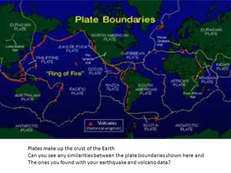 Plates make up the crust of the Earth