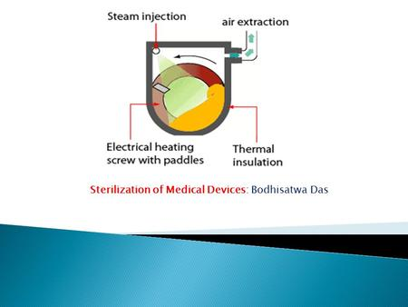 Sterilization of Medical Devices: Bodhisatwa Das.