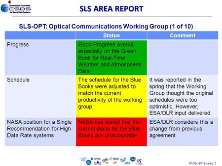 10-Dec-2012-cesg-1 SLS AREA REPORT SLS-OPT: Optical Communications Working Group (1 of 10) StatusComment ProgressGood Progress overall, especially on the.