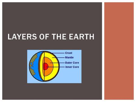 LAYERS OF THE EARTH.  Categorized by composition and physical properties  3 layers  Crust  Mantle  Core LAYERS OF THE EARTH.