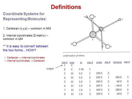 Coordinate Systems for Representing Molecules : 1. 1. Cartesian (x,y,z) – common in MM 2. Internal coordinates (Z-matrix) – common in QM ** It is easy.