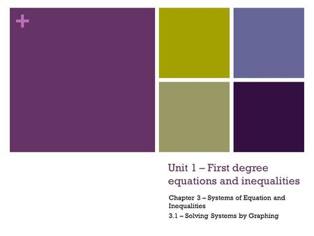 + Unit 1 – First degree equations and inequalities Chapter 3 – Systems of Equation and Inequalities 3.1 – Solving Systems by Graphing.