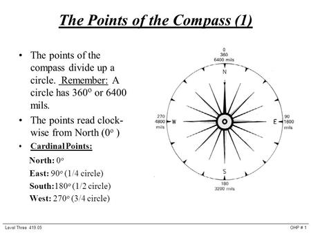 The Points of the Compass (1) The points of the compass divide up a circle. Remember: A circle has 360 o or 6400 mils. The points read clock- wise from.