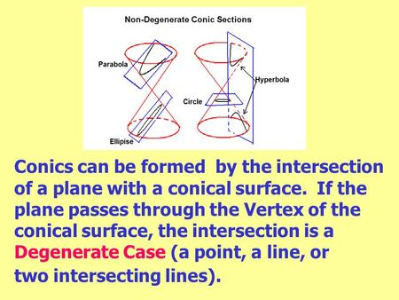 Conics can be formed by the intersection of a plane with a conical surface. If the plane passes through the Vertex of the conical surface, the intersection.