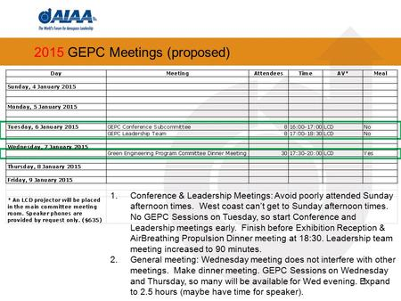 2015 GEPC Meetings (proposed) 1 1.Conference & Leadership Meetings: Avoid poorly attended Sunday afternoon times. West coast can't get to Sunday afternoon.