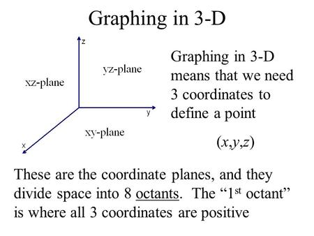 Graphing in 3-D Graphing in 3-D means that we need 3 coordinates to define a point (x,y,z) These are the coordinate planes, and they divide space into.