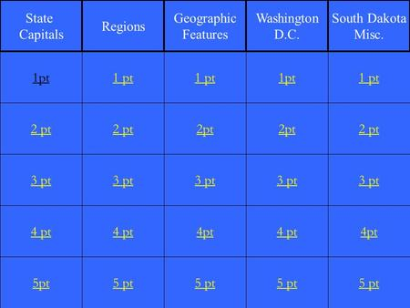 2 pt 3 pt 4 pt 5pt 1 pt 2 pt 3 pt 4 pt 5 pt 1 pt 2pt 3 pt 4pt 5 pt 1pt 2pt 3 pt 4 pt 5 pt 1 pt 2 pt 3 pt 4pt 5 pt 1pt State Capitals Regions Geographic.