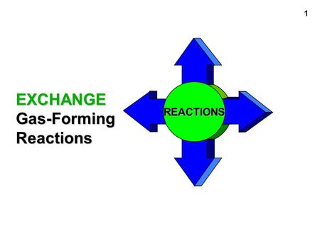 1 EXCHANGEGas-FormingReactions REACTIONS. 2 3 Gas Forming Reactions.