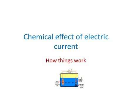 Chemical effect of electric current How things work.
