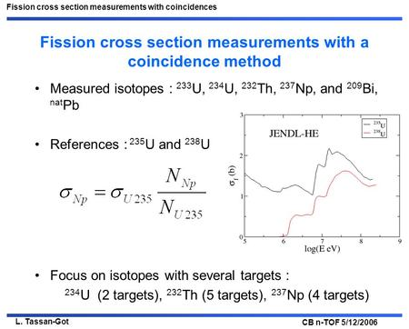 L. Tassan-Got Fission cross section measurements with coincidences CB n-TOF 5/12/2006 Fission cross section measurements with a coincidence method Measured.