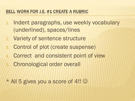1. Indent paragraphs, use weekly vocabulary (underlined), spaces/lines 2. Variety of sentence structure 3. Control of plot (create suspense) 4. Correct.