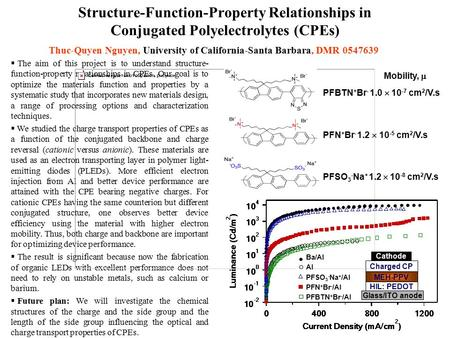 Structure-Function-Property Relationships in Conjugated Polyelectrolytes (CPEs) Thuc-Quyen Nguyen, University of California-Santa Barbara, DMR 0547639.